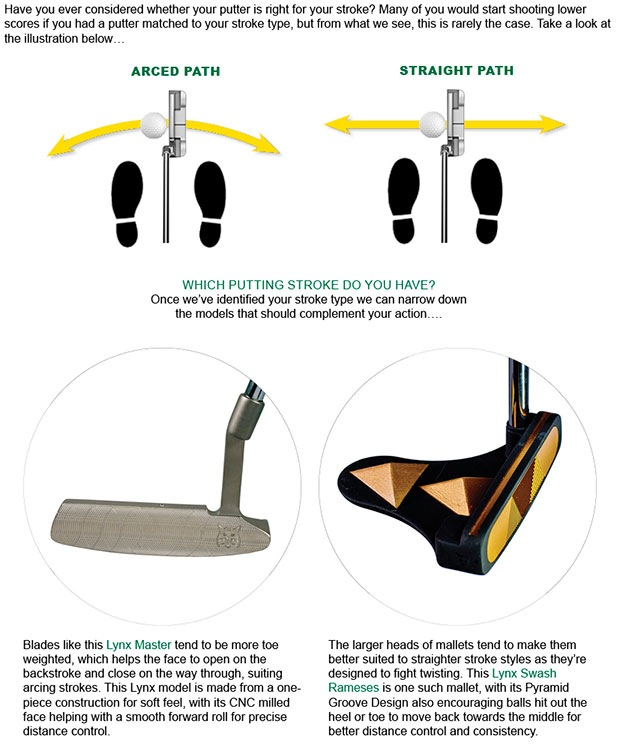 Lynx Putter Article